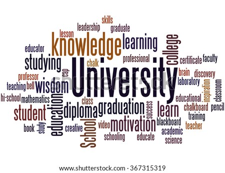 University, word cloud concept on white background.