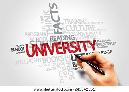 University words cloud, education concept  - stock photo