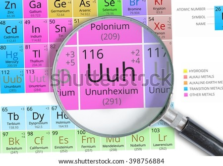 Ununhexium symbol uuh element periodic table stock photo royalty ununhexium symbol uuh element of the periodic table zoomed with magnifying glass urtaz Images