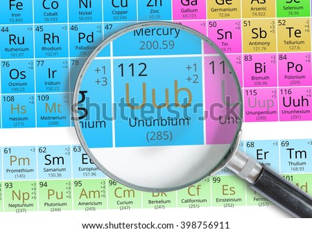 Ununnium copernicium symbol uub element periodic stock photo ununnium copernicium symbol uub element of the periodic table zoomed with magnifying urtaz Gallery