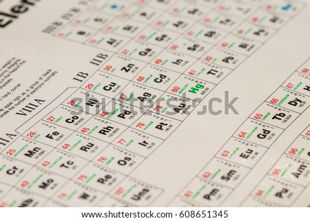 electron configuration electron configuration stock images royalty free images vectors