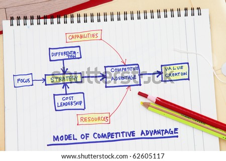 Value creation concept - many uses in the manufacturing industry - stock photo