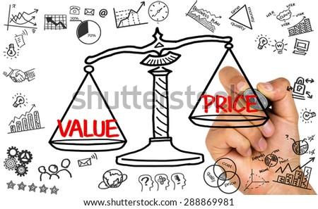value price concept on balance scale - stock photo