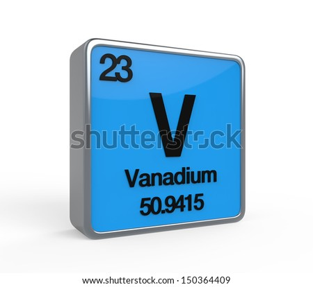 Stock images similar to id 66627829 periodic table of - Vanadium symbol periodic table ...