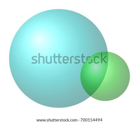 Venn Diagram Sets Different Sizes Stock Illustration 700154494