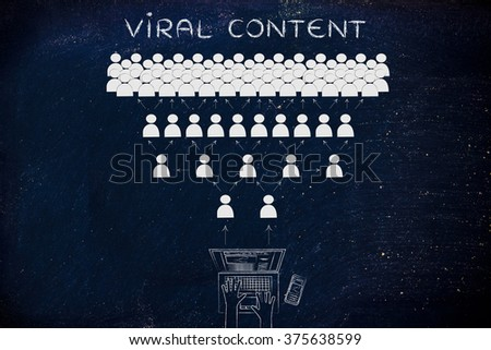 viral content: laptop user sharing a link online - stock photo
