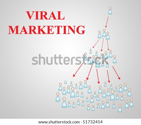 Viral Marketing demonstration graph chart of how powerful web 2.0 can spread through word of mouth advertisng. - stock photo