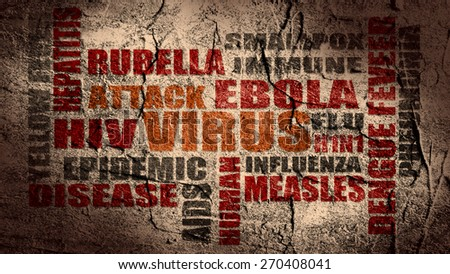 virus relative tags cloud - stock photo