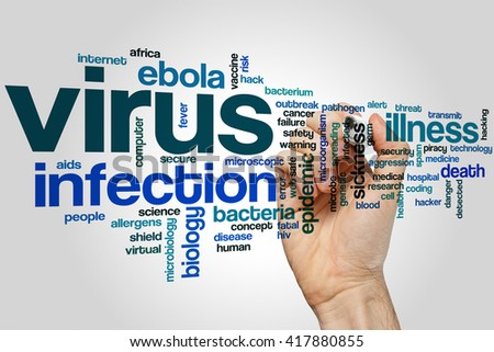 Virus word cloud concept with infection disease related tags - stock photo