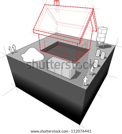 Vision of a simple detached house with construction equipment around the construction site