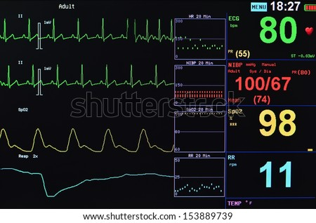 Vital Signs Stock Images, Royalty-Free Images & Vectors | Shutterstock