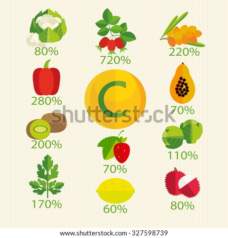 Nutrition Chart Stock Photos, Royalty-Free Images & Vectors ...