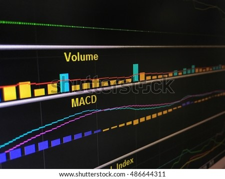 Volume and MACD indicator graph of stock market program with high contrast tone