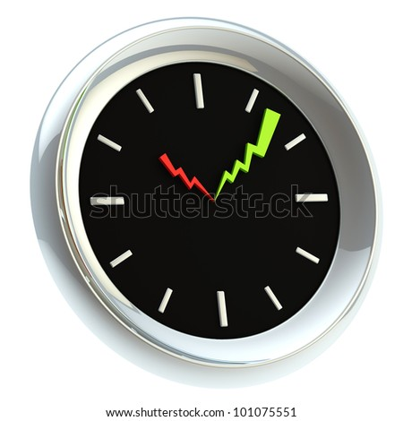Wall clock with decline and growth graphs as arrows isolated on white