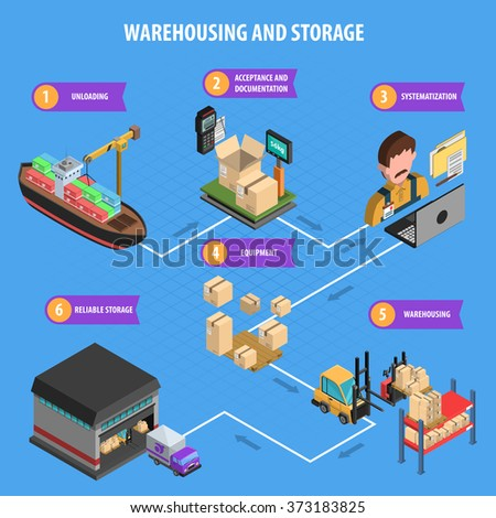 Warehousing And Storage Process Isometric Poster - stock photo