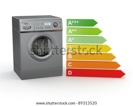 Washing machine with the scale of energy efficiency. 3d - stock photo