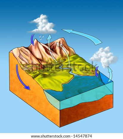 Water cycle diagram. Digital illustration. - stock photo