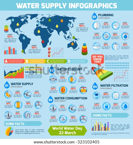 Water supply infographics with plumbing economy consumption symbols and charts  illustration - stock photo