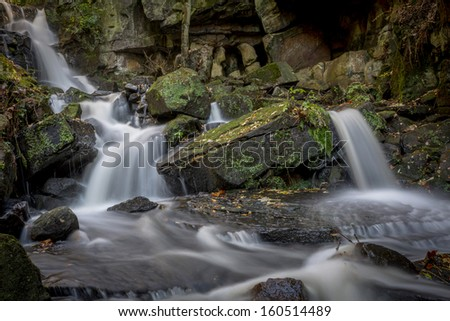 Waterfall In The Peak District In The UK