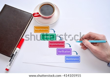 waterfall methodology. waterfall lifecycle. sequential software design.  - stock photo
