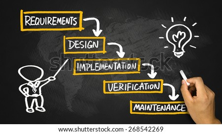 waterfall model concept flowchart hand drawing on blackboard - stock photo