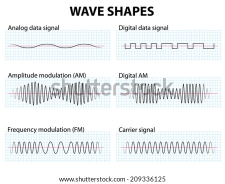 waveform. Wave Shapes. Amplitude and frequency Modulation. - stock photo