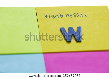 Weakness, words on sticky note: white background. selection focus - stock photo