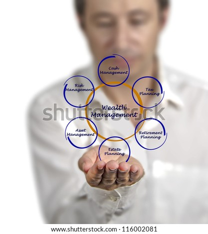 Wealth management - stock photo