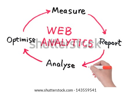 Web analytics diagram drawn on white board - stock photo