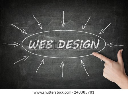Web Design process information concept on black chalkboard with a hand pointing on it.. - stock photo
