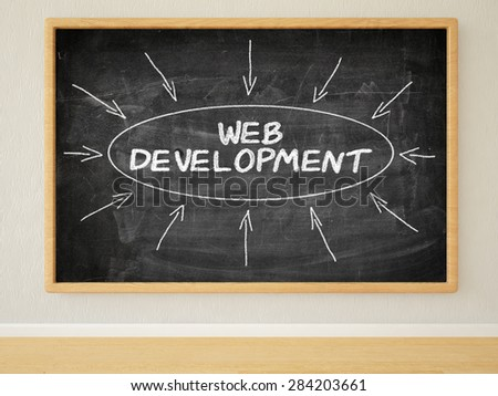 Web Development - 3d render illustration of text on black chalkboard in a room. - stock photo