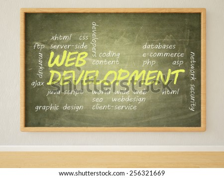 Web Development - 3d render illustration of text on green blackboard in a room.  - stock photo