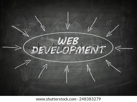 Web Development process information concept on black chalkboard. - stock photo