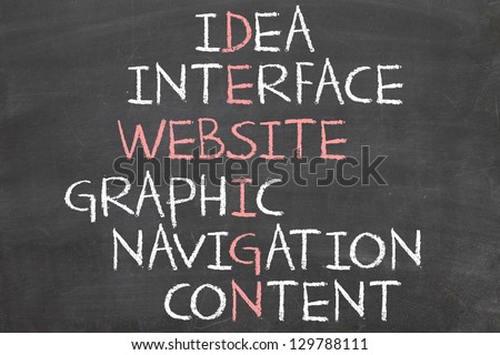 Website Design Crossword on blackboard