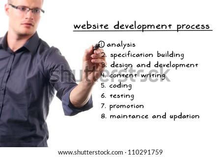 website development project - stock photo