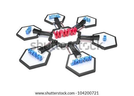 Website - modular design - technologies - stock photo