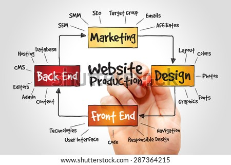 Website production process, business concept - stock photo