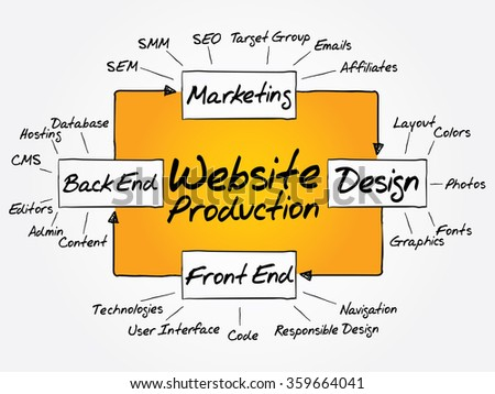 Website production process, business concept background - stock photo