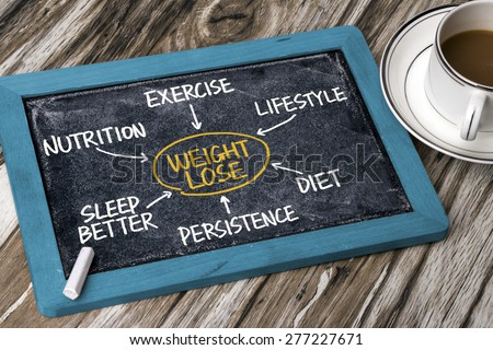 weight loss concept flowchart hand drawing on blackboard - stock photo