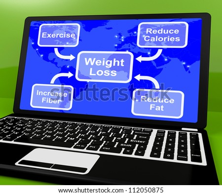 Weight Loss Diagram On Laptop Shows Exercise And Calories - stock photo