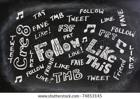 Well known Social Media or Networking acronyms,abbreviations and jargon written on a used blackboard - stock photo