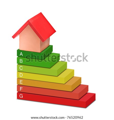 What energy rating can a house achieve over white