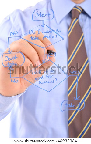 White background studio image of a business person drawing flowchart on glass. Focused on hand, face out of focus - stock photo