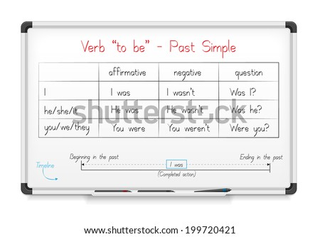 "White board. English grammar - verb ""to be"" in Past Simple Tense - stock photo"