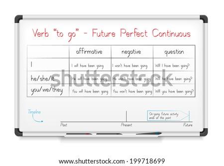 "White board. English grammar - verb ""to go"" in Future Perfect Continuous Tense - stock photo"