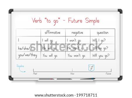 "White board. English grammar - verb ""to go"" in Future Simple Tense - stock photo"