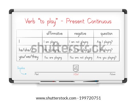 "White board. English grammar - verb ""to play"" in Present Continuous Tense - stock photo"