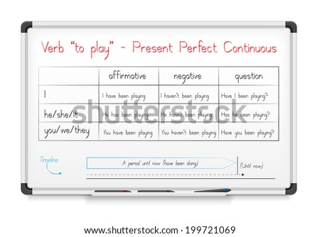 "White board. English grammar - verb ""to play"" in Present Perfect Continuous Tense - stock photo"