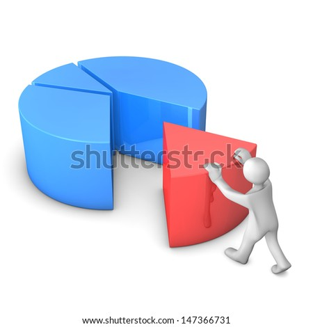 White cartoon character pushes the piechart piece.