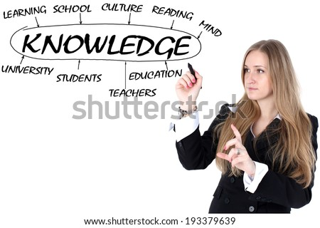 woman drawing plan of knowledge
